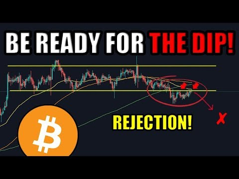 KEY SUPPORT HAS BEEN BROKEN! Bitcoin About To Dip? Should I Buy?