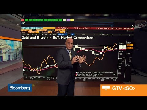 Gold and Bitcoin: Bull Market Companions
