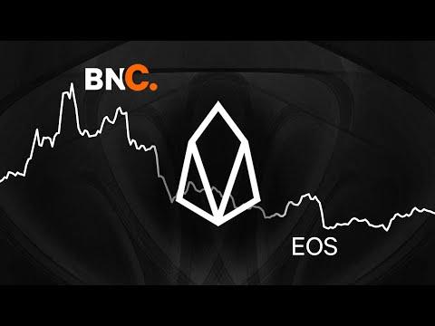EOS Price Analysis – 4th February 2020