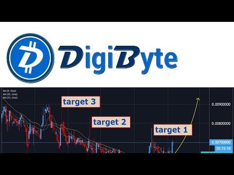 digibyte dgb price prediction 2020  back to moon ? almost 21% price moved  #livedaytrader | digibyte