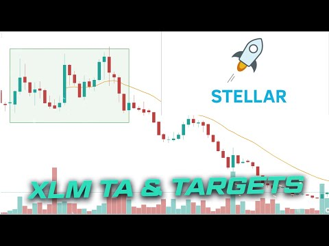 Stellar Lumens Price Prediction – XLM Technical Analysis, Targets & News