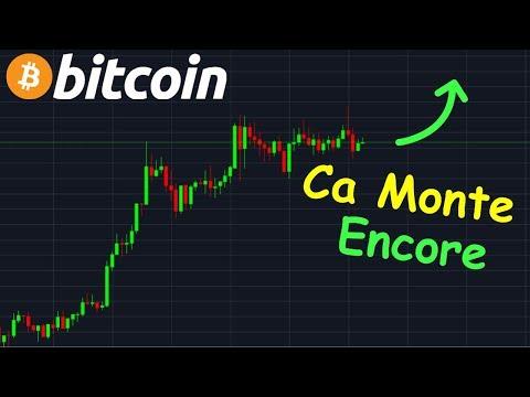 BITCOIN POUSSE VERS LES 10.000$ !? btc analyse technique crypto monnaie