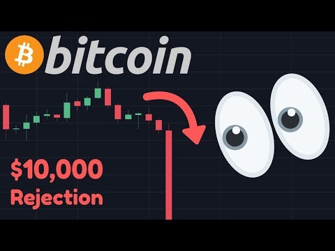 WOW! BITCOIN $10,000 REJECTION!! | CME GAP FILLED! | Big Crypto BAN!!!