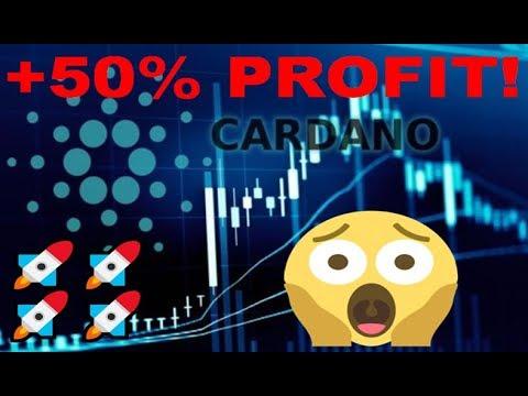 +50% Profit Cardano Trade Signal Analysis