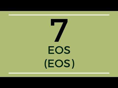 EOS Has Hit Target 1! Woo Hoo! 🎯 | EOS Price Prediction (10 Feb 2020)