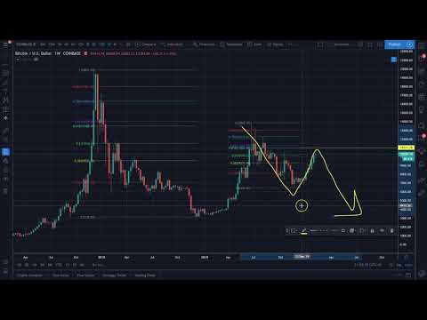 February 11th Bitcoin Cryptocurrency Alt Coin Market Update