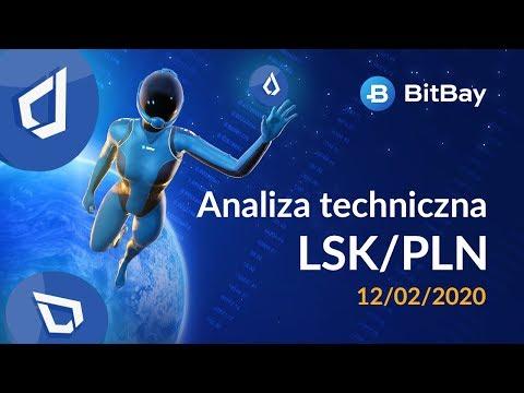 Analiza techniczna Lisk – LSK/PLN na 12/02/2020 – BitBay