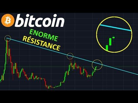 BITCOIN 11.250$ ÉNORME RÉSISTANCE !? btc analyse technique crypto monnaie