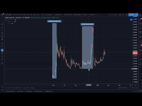 February 12th Bitcoin Cryptocurrency Alt Coin Market Update