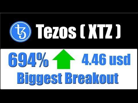 tezos xtz price prediction 694% price gain this year  | LiveDayTrader