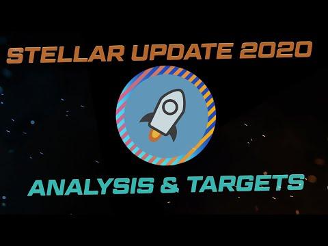 Stellar Lumens Price Prediction Update – XLM Technical Analysis, Targets & News