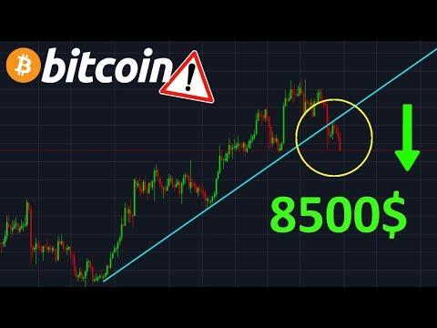 BITCOIN 8500$ SUPPORT CASSÉ !? btc analyse technique crypto monnaie