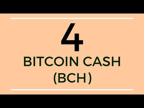Bitcoin Cash's Speed Is Towards The Downside 👇 | BCH Technical Analysis (17 Feb 2020)