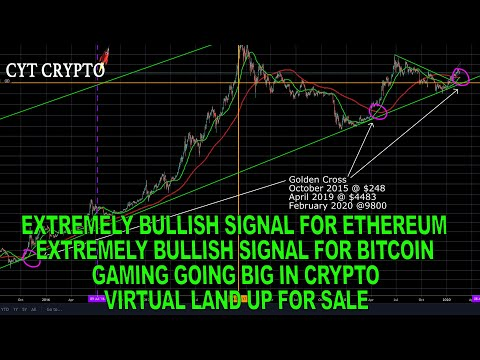 ETH & BTC Huge Buy Signals – Gaming  Big In Crypto – Virtual Land Up For Sale – Govt To Buy BTC?