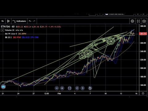 Bitcoin $1,000,000 Price Target – Erik Voorhees | IOTA KYC?! | bZx Hack #2 | Daily Crypto News