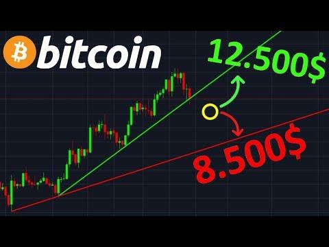 BITCOIN 12.500$ OU 8.500$ !? btc analyse technique crypto monnaie