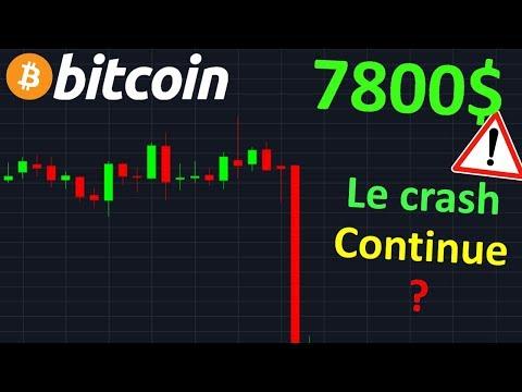 BITCOIN – 1000$ GROS CRASH À VENIR !? btc analyse technique crypto monnaie