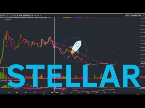 XLM Stellar Lumens Price Prediction 2020-2021 – Time to Sell or BUY ?