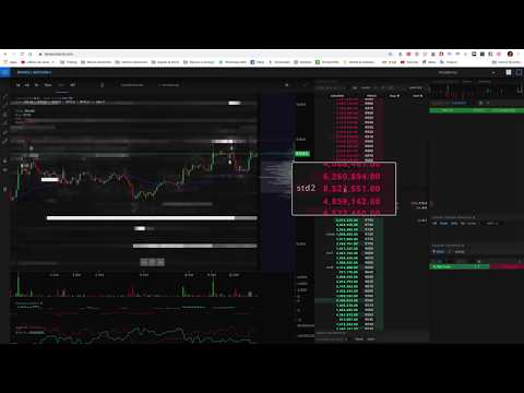 BITCOIN EM MOMENTO DE DECISÃO – VAMOS ROMPER? – Análise Técnica Bitcoin/Bitmex 21/02/2020