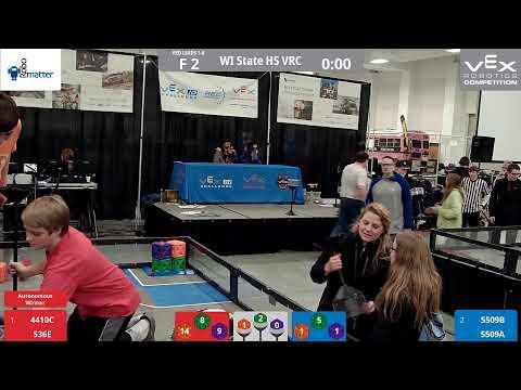 2020 Wisconsin State Championship – VRC High School