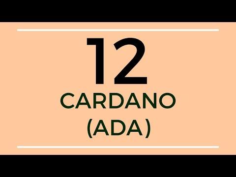 Cardano's Target Is A Hit! Woo Hoo! 🎯 | ADA Technical Analysis (18 Feb 2020)