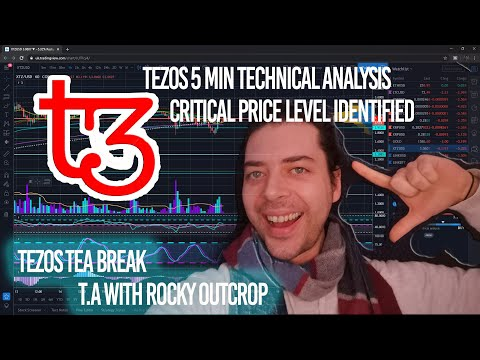 The Tezos Tea Break – Brief Technical Analysis of XTZ  – Critical Levels Identified – 17/02