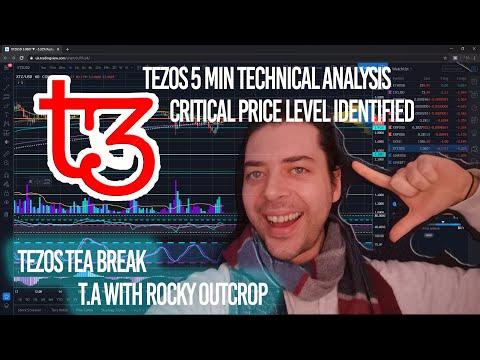 The Tezos Tea Break – Brief Technical Analysis of XTZ  – Critical Levels Identified – 17/02