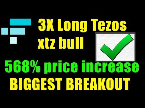 3X Long Tezos Token xtz bull  568% price increase  | ftx token  | LiveDayTrader