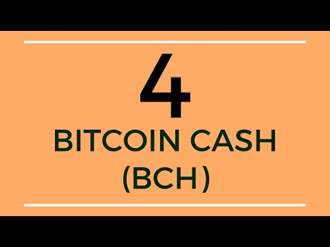 Bitcoin Cash With 2 Ballsy Targets 🙈 | BCH Price Prediction (24 Feb 2020)