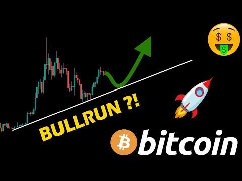 BITCOIN LE BULLRUN EST-IL COMMENCÉ ?! ANALYSE BITCOIN BTC 2020 CRYPTO MONNAIE FR