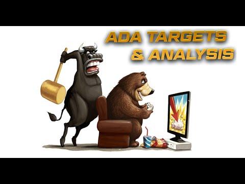 MOVE COMING!! Cardano ADA Price Prediction & Technical Analysis 2020
