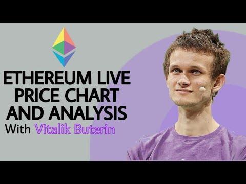ETH ETHEREUM NEWS: Vitalik Butterin Talks on Ethererum News, Price and New Partnership