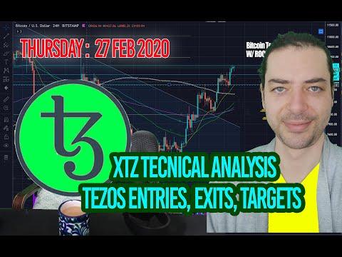 Tezos (XTZ) – Hitting Targets – Wham! Pow! – Thurs Feb 27 Technical Analysis (T.A) w/ Rocky Outcrop.