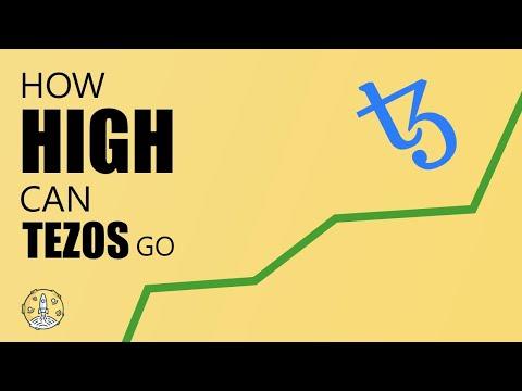 How High Can Tezos Go? Tezos Technical Analysis | Token Metrics AMA