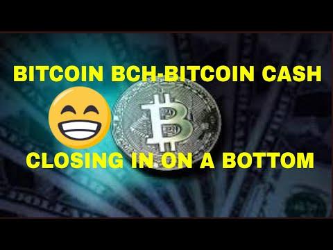BITCOIN BCH Bitcoin Cash  Daily Price Analysis 6