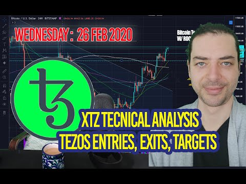 Tezos (XTZ) – Prices finally amortised – Wednesday Feb 26 Technical Analysis (T.A) w/ Rocky Outcrop.