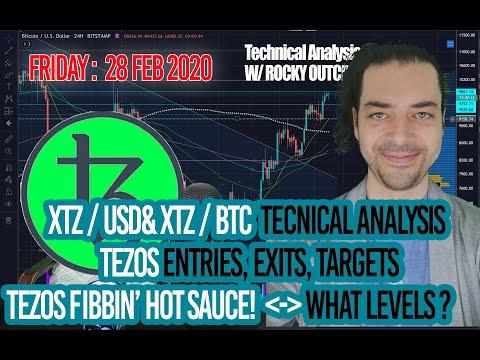 Tezos (XTZ) – Oh the Fib Levels, The Targets! – Fri Feb 28 Technical Analysis (T.A) w/Rocky Outcrop.