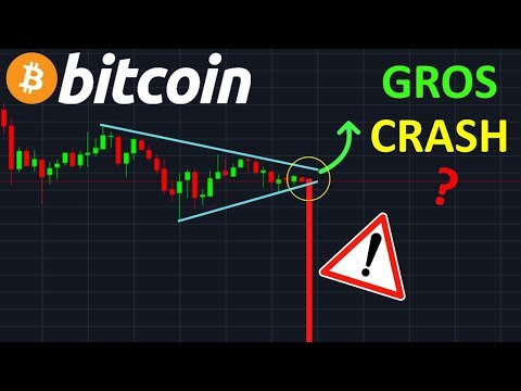 BITCOIN ENCORE UN CRASH À VENIR !? btc analyse technique crypto monnaie
