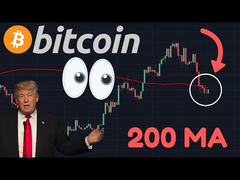 OMG!! BITCOIN FALLING BELOW 200 DMA!!! Stocks, Gold & BTC Crashing