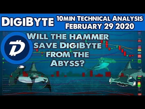 Will the Hammer save DGB from the Abyss