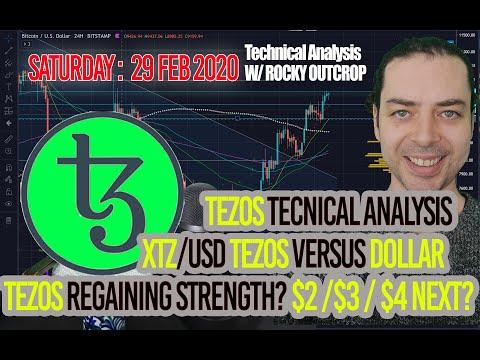 Tezos (XTZ) – Levels, Entries, Exits – The whole shebang! – Sat Feb 29 Technical Analysis (T.A)