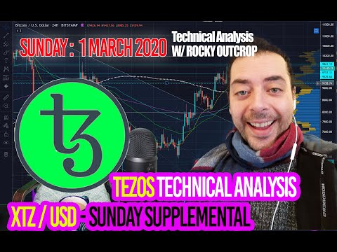 Tezos (XTZ) – Sunday Supplement – Snappy T.A for the Weekend