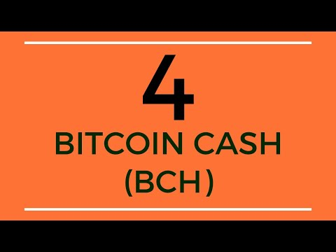 Bitcoin Cash Touched The SkinnyPinkLine 👉👈 | BCH Technical Analysis (2 Mar 2020)