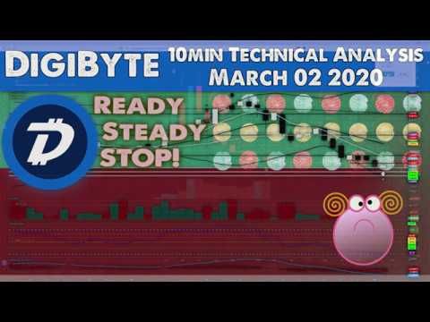 DigiByte   Ready   Steady   Stop