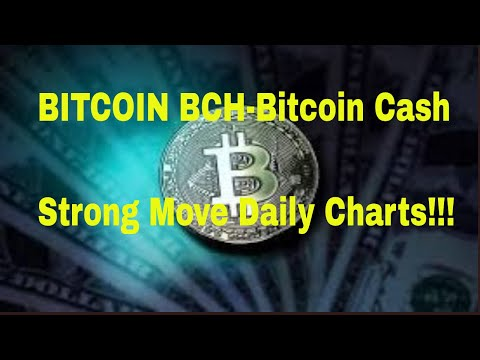 BITCOIN BCH Bitcoin Cash Daily Price Analysis 1