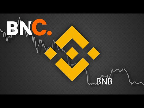 Binance Coin Price Analysis – 28 February 2020