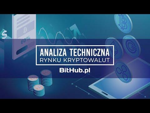 Analiza techniczna 4.03. – BTC, TRON, KNC, BNB, LTC, Cardano, LINK, NANO, ALG, Lisk