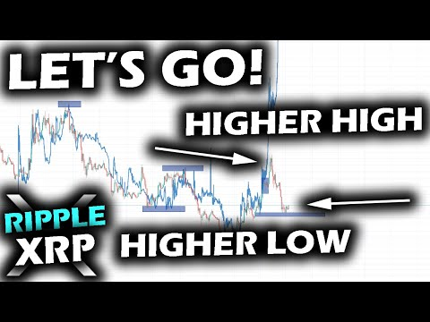 SHOCKING WARREN BUFFET PREDICTION From 1-Year Ago While Ripple XRP Price Chart Sets Structure