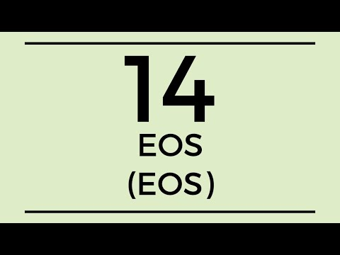 EOS, When Will The Party Commence? 🤨  EOS Price Prediction (3 Dec 2020)