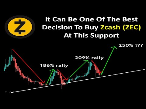 It Can Be One Of The Best Decision To Buy Zcash (ZEC) At This Support